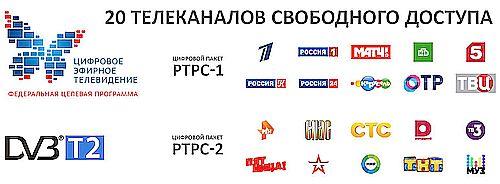 Цифровое ТВ в Будённовске